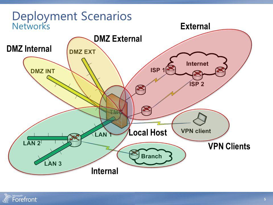 Deployment Scenarios Networks External DMZ External DMZ Internal