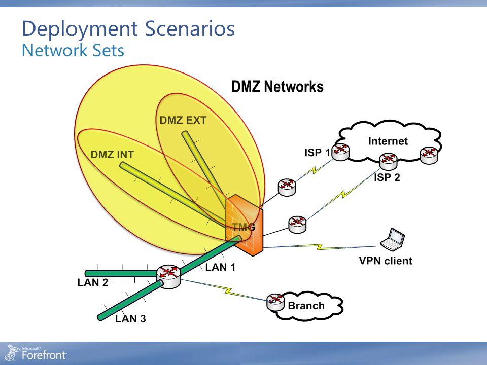 Deployment Scenarios Network Sets DMZ Networks