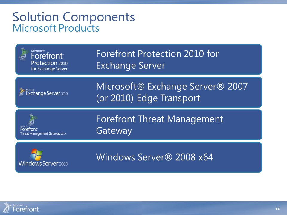 Solution Components Microsoft Products