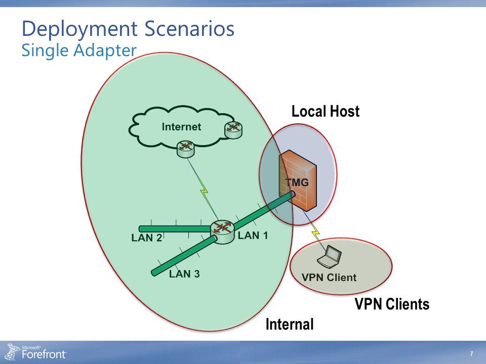 Deployment Scenarios Single Adapter Local Host VPN Clients Internal