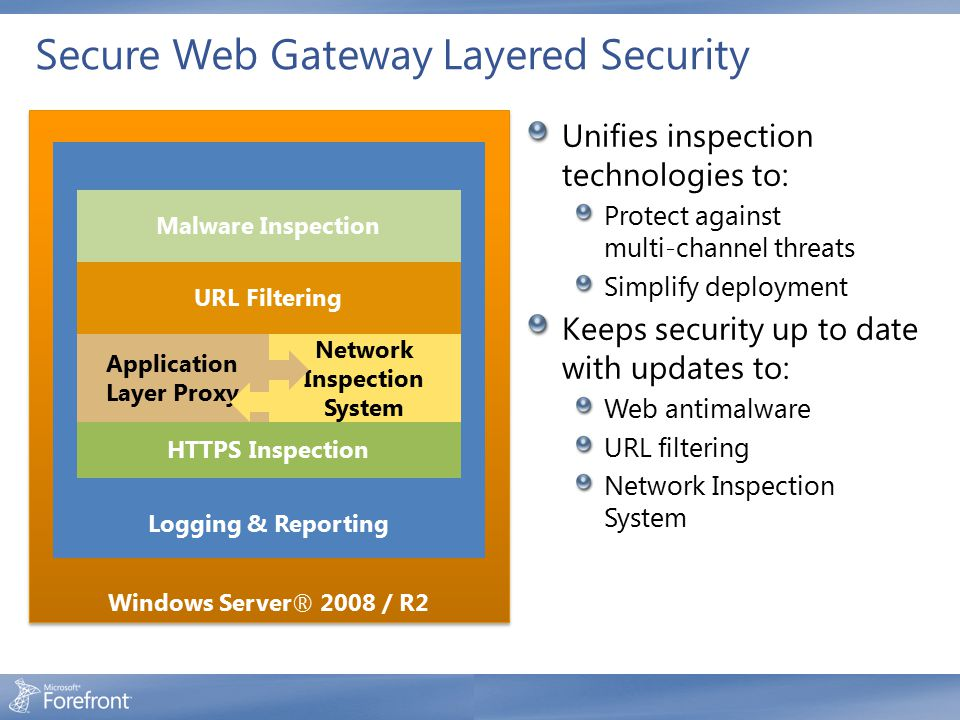 Secure Web Gateway Layered Security