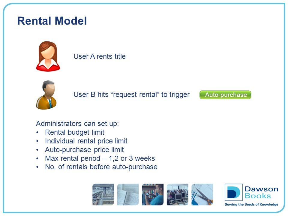 Rental Model User A rents title