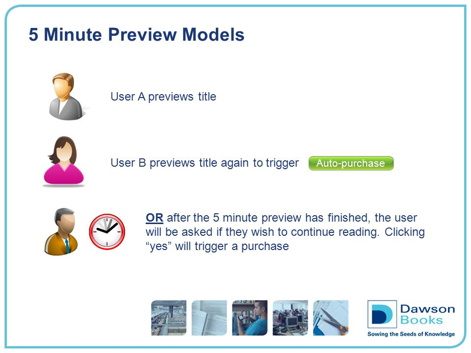 5 Minute Preview Models User A previews title