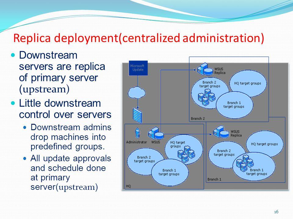 Replica deployment(centralized administration)