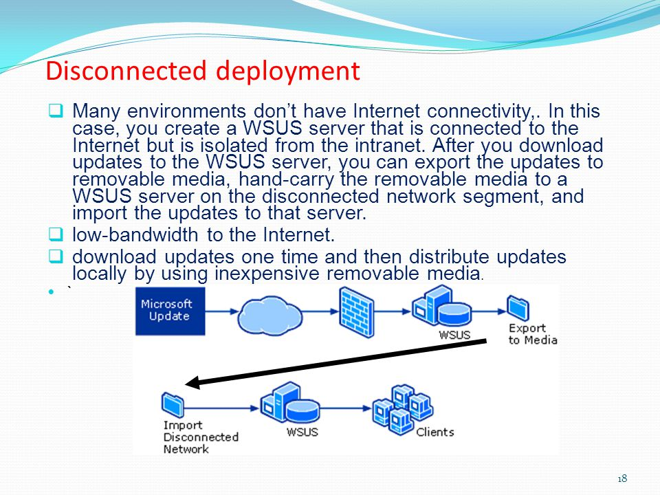 Disconnected deployment