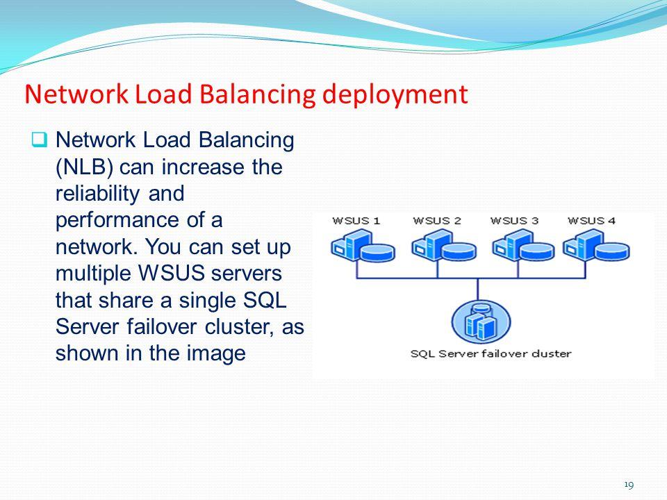 Network Load Balancing deployment