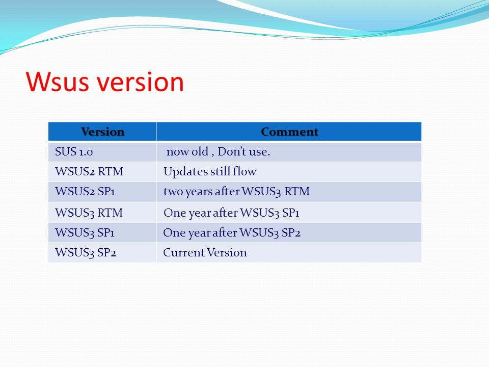 Wsus version Version Comment SUS 1.0 now old , Don't use. WSUS2 RTM
