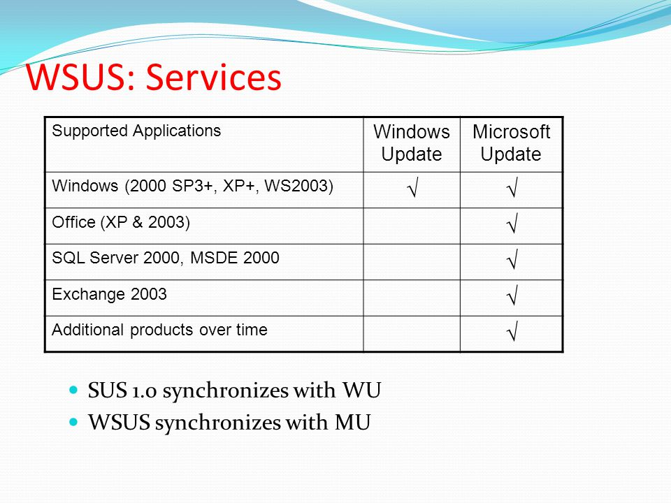 WSUS: Services √ SUS 1.0 synchronizes with WU