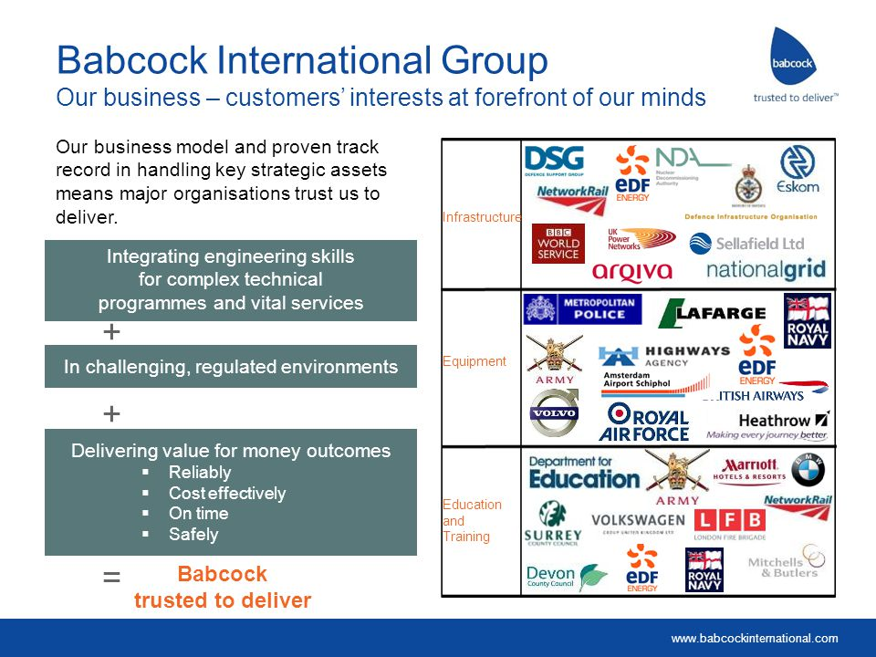 Babcock International Group Our business – customers' interests at forefront of our minds