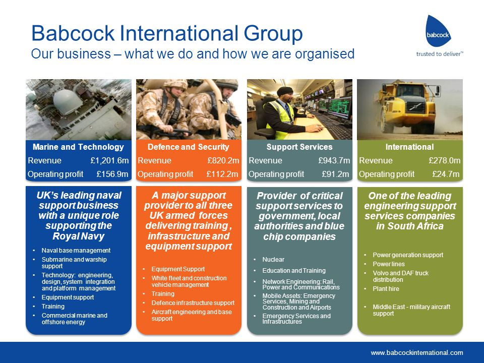 Babcock International Group Our business – what we do and how we are organised