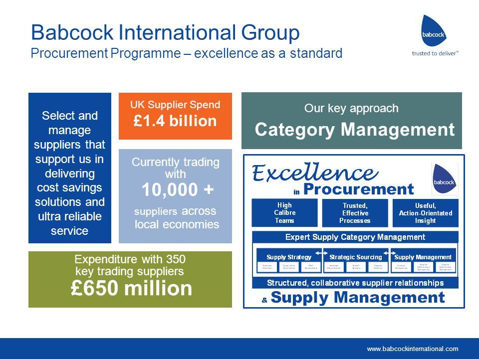 Babcock International Group Procurement Programme – excellence as a standard
