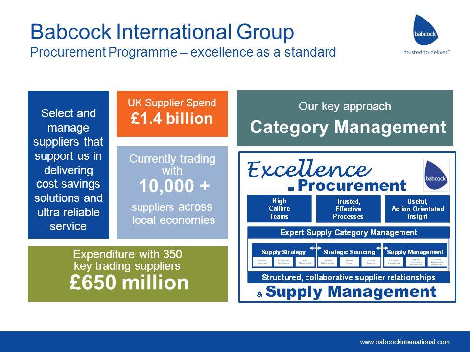 Babcock International Group Procurement Programme – excellence as a standard
