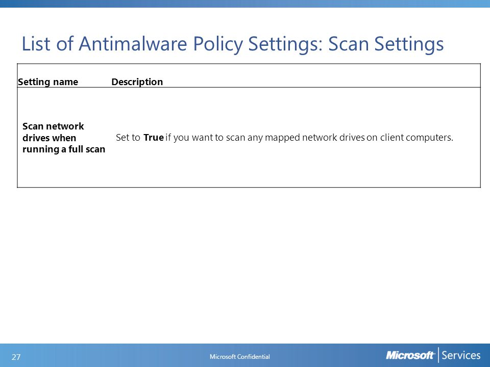 List of Antimalware policy settings: Default Actions