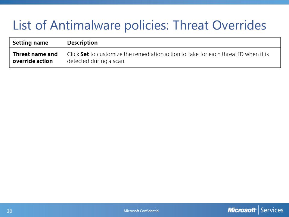 List of Antimalware policies: Threat Overrides