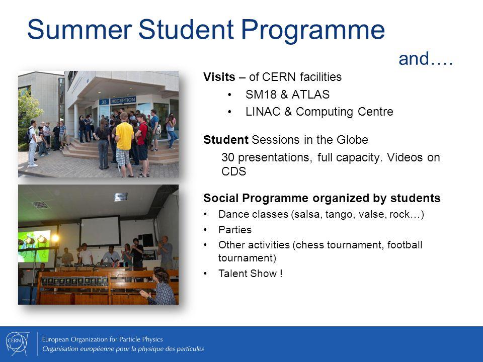 Summer Student Programme