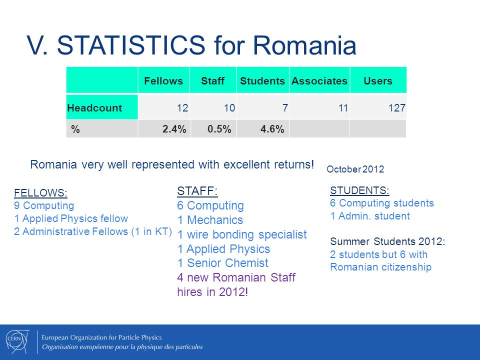 V. STATISTICS for Romania