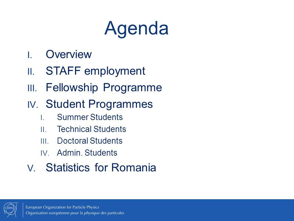 Agenda Overview STAFF employment Fellowship Programme