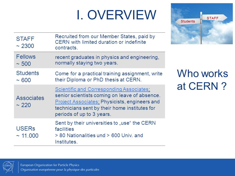 I. OVERVIEW Who works at CERN STAFF ~ 2300 Fellows ~ 500 Students