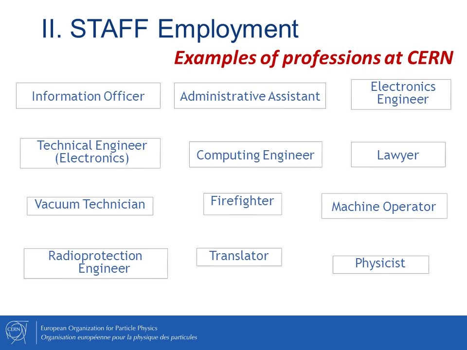 II. STAFF Employment Examples of professions at CERN