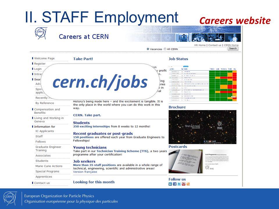 cern.ch/jobs cern.ch/jobs
