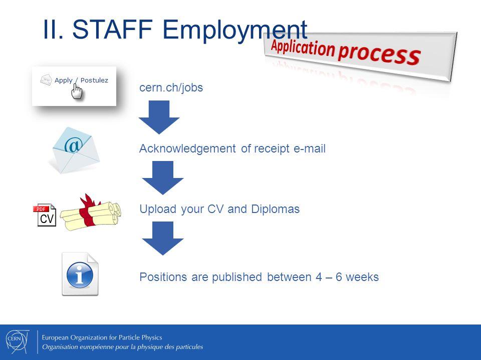 II. STAFF Employment Application process cern.ch/jobs