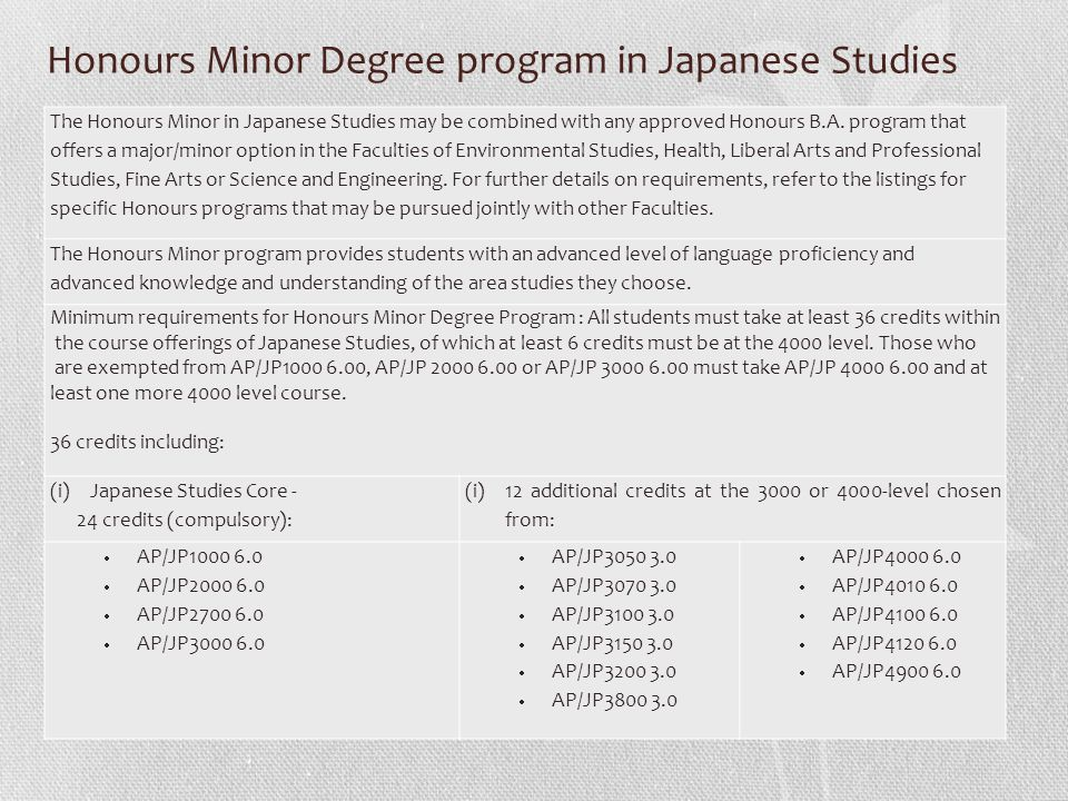 Honours Minor Degree program in Japanese Studies