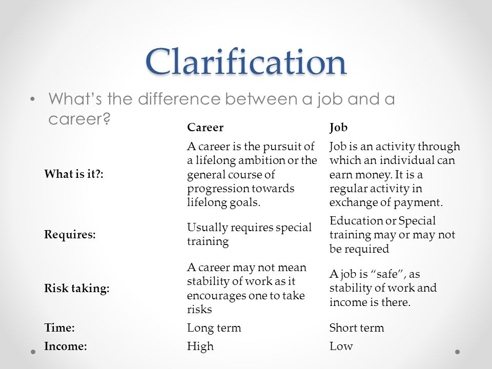 Clarification What's the difference between a job and a career Career
