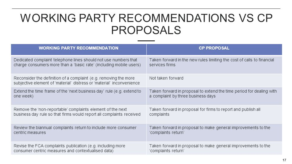 Working party recommendations vs cp proposals