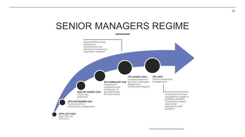 Senior managers regime