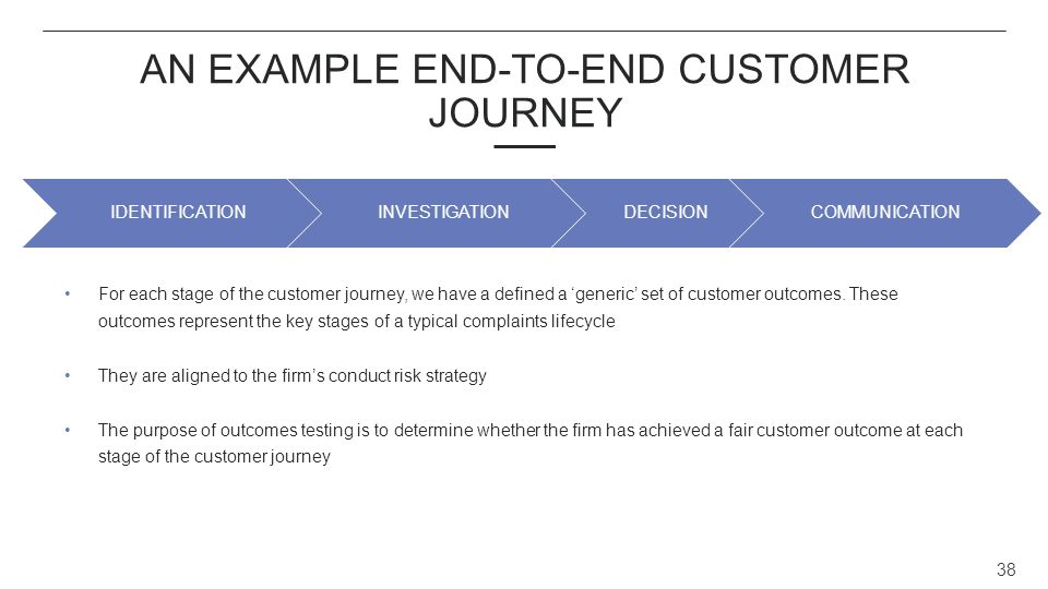 An example end-to-end customer journey