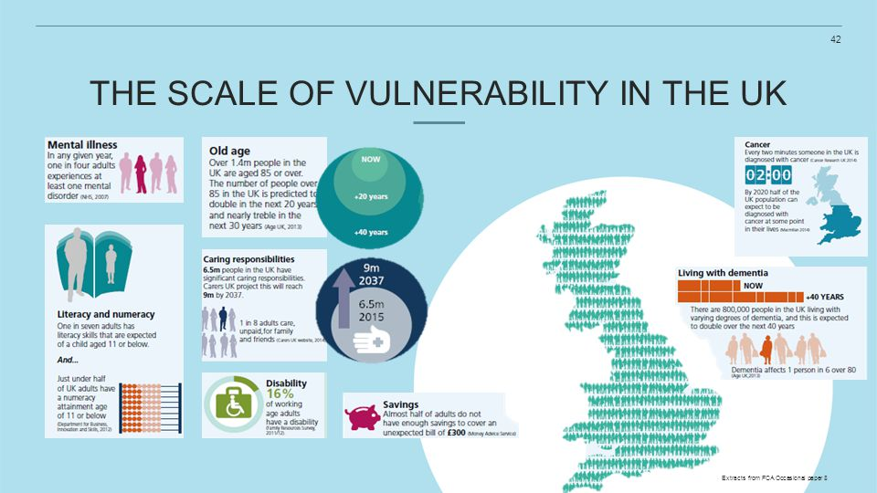 The scale of vulnerability in the UK