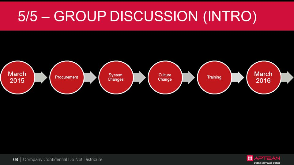 5/5 – GROUP DISCUSSION (INTRO)