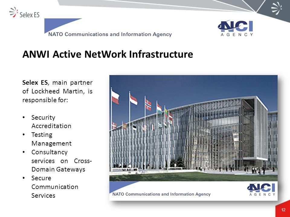ANWI Active NetWork Infrastructure