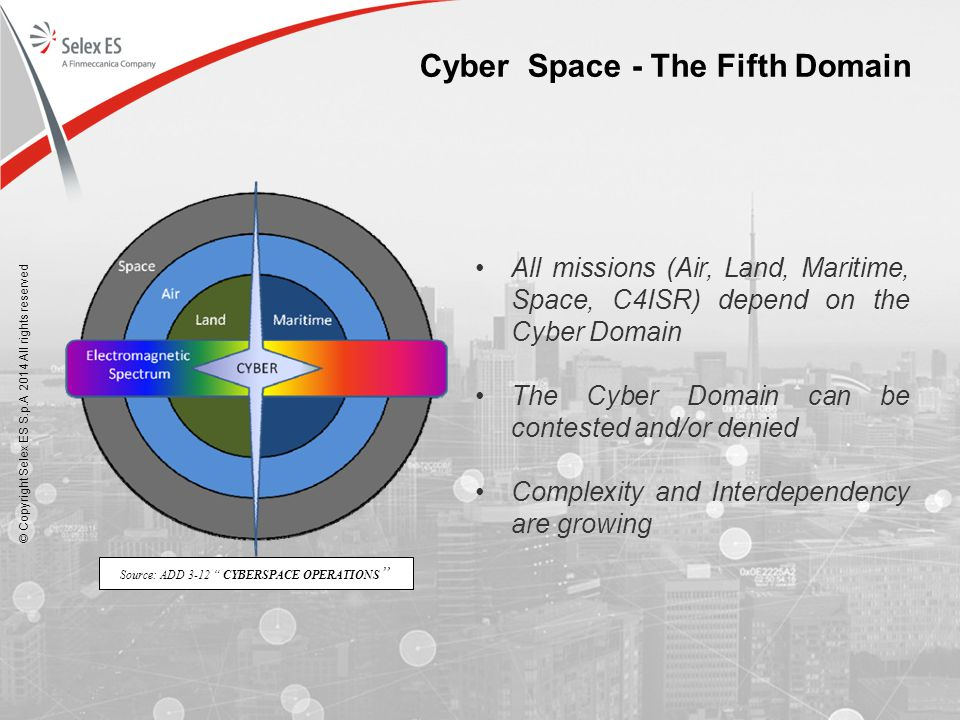 Cyber Space - The Fifth Domain