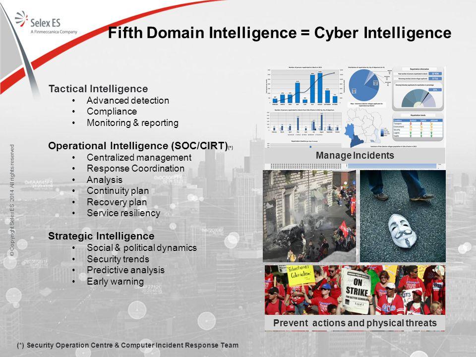 Fifth Domain Intelligence = Cyber Intelligence
