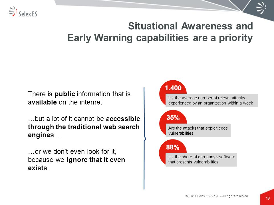 Situational Awareness and Early Warning capabilities are a priority