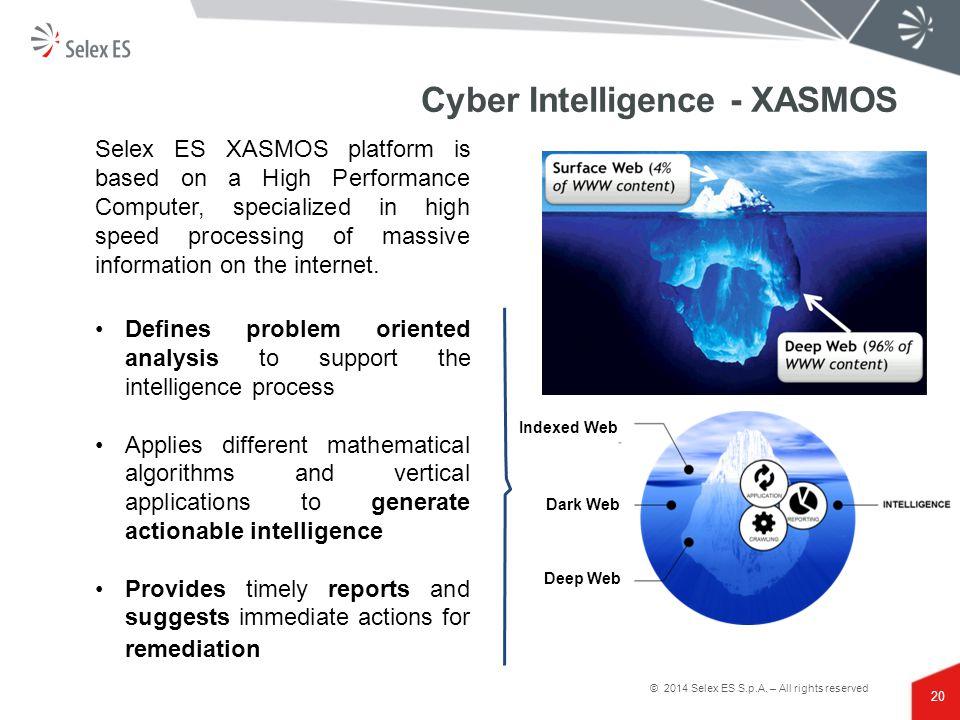 Cyber Intelligence - XASMOS