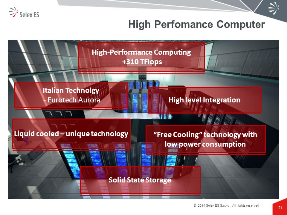 High Perfomance Computer