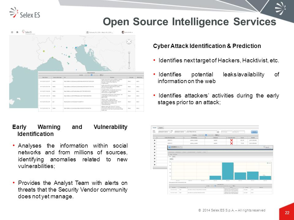 Open Source Intelligence Services