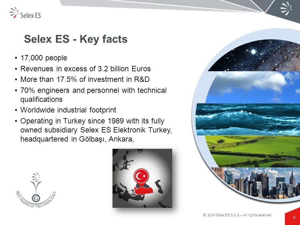 Selex ES - Key facts 17,000 people