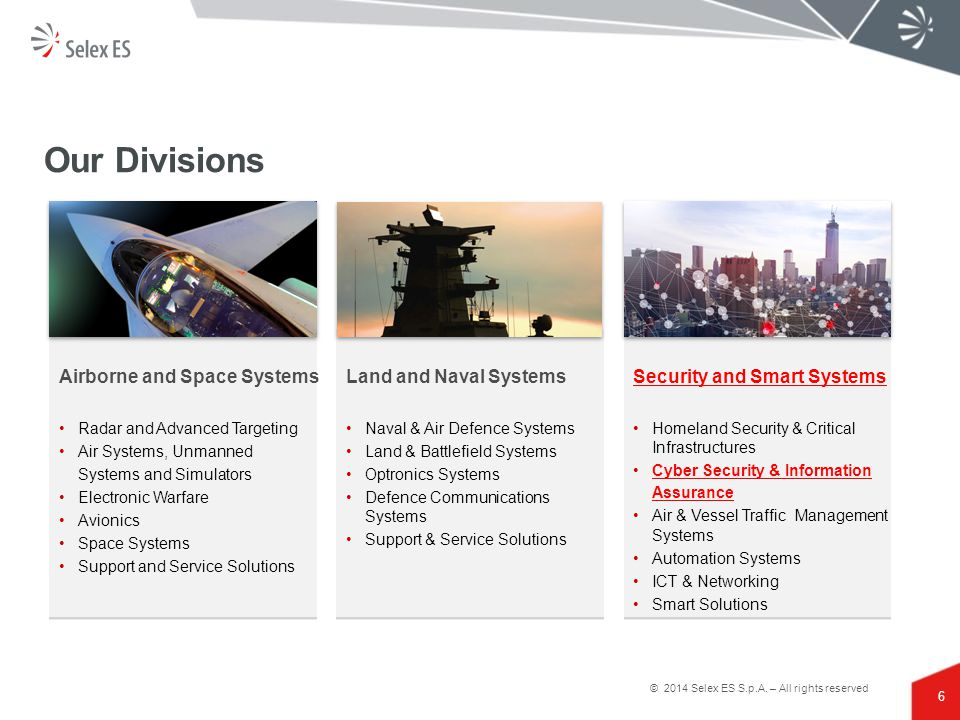 Our Divisions Airborne and Space Systems Land and Naval Systems