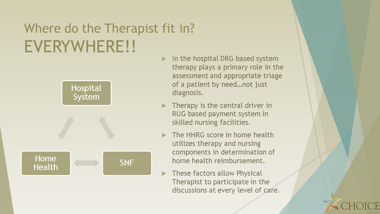 Where do the Therapist fit in EVERYWHERE!!