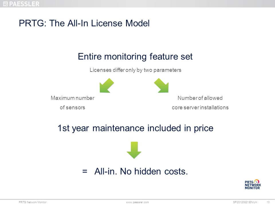 PRTG: The All-In License Model