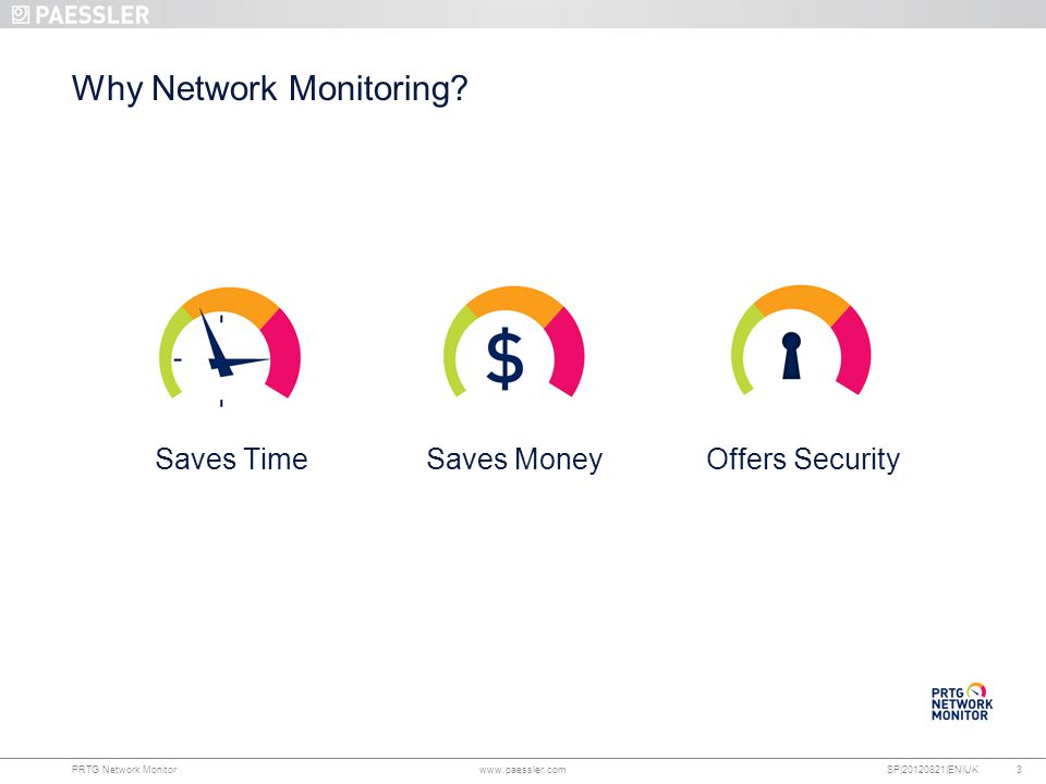 Why Network Monitoring