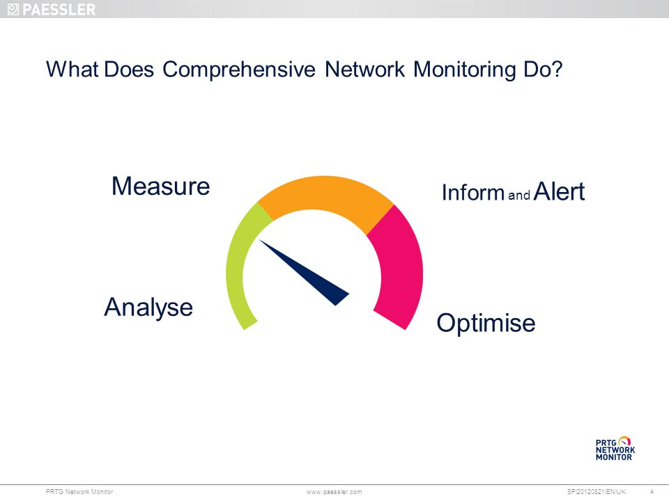 What Does Comprehensive Network Monitoring Do