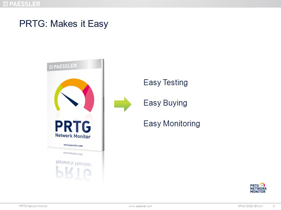 PRTG: Makes it Easy Easy Testing Easy Buying Easy Monitoring