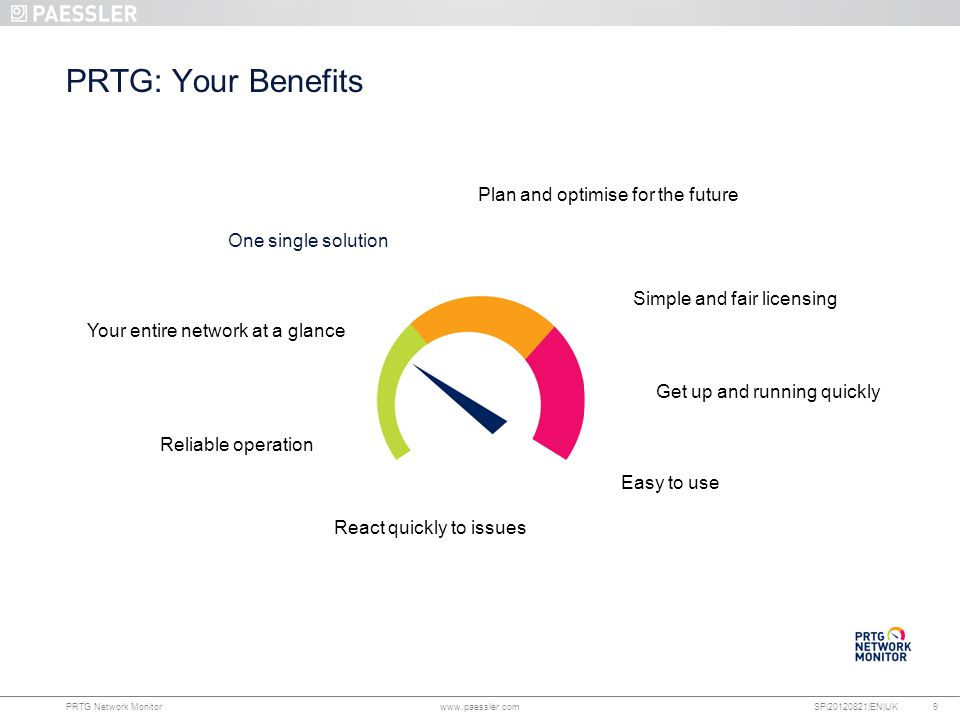 PRTG: Your Benefits Plan and optimise for the future