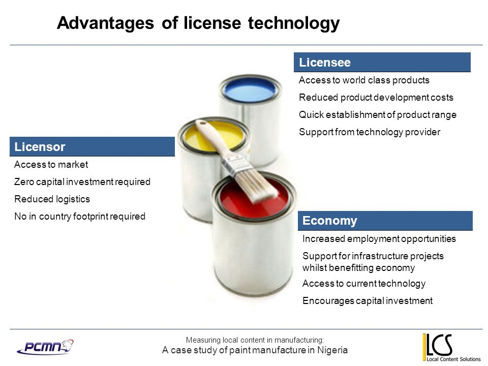 Advantages of license technology