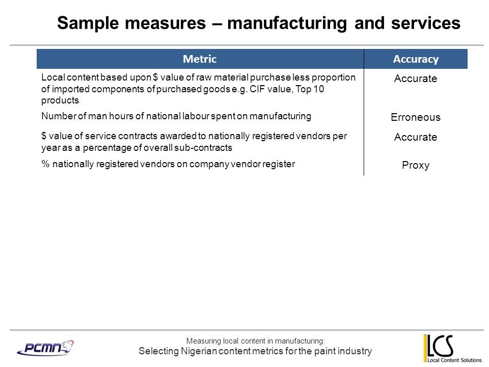 Sample measures – manufacturing and services