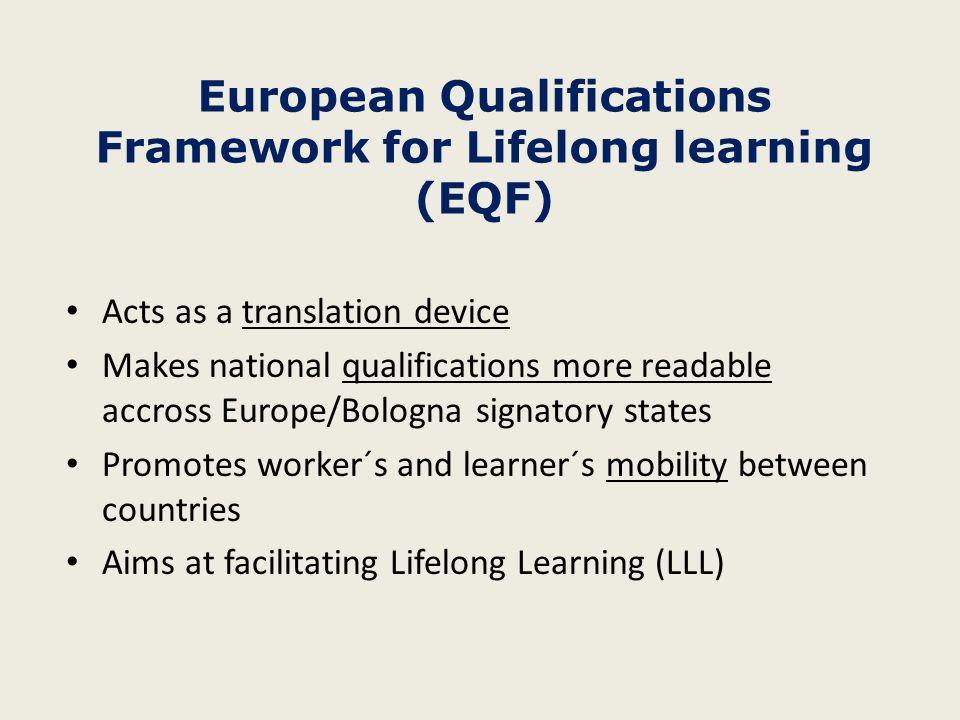European Qualifications Framework for Lifelong learning (EQF)